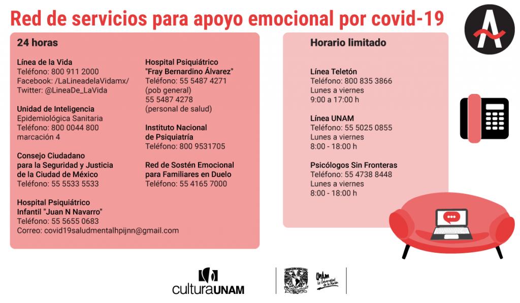 Apoyo para salud mental por coronavirus