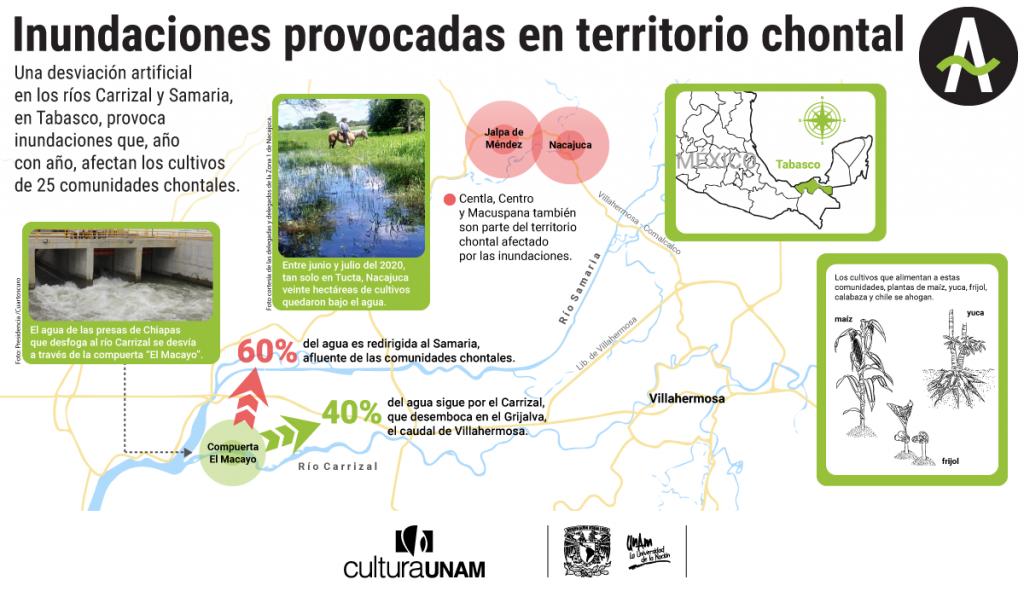Infografía sobre inundaciones de Tabasco