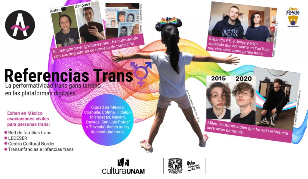Infancias trans: un nuevo mundo de referentes